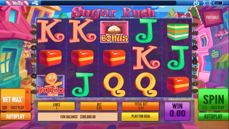 Sugar Rush Bonus Rounds